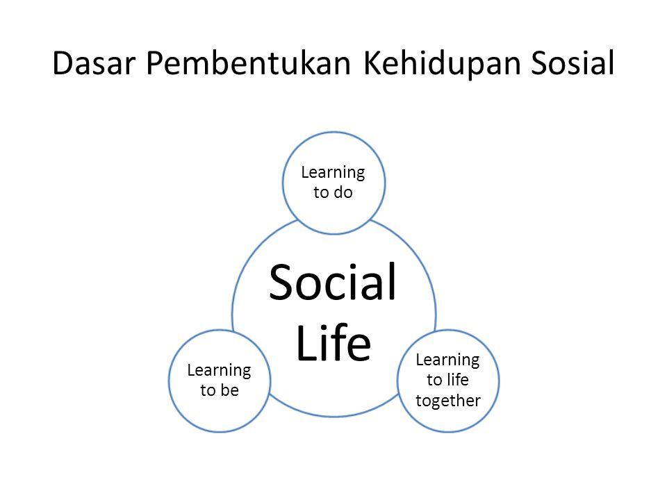 Dasar Pembentukan Kehidupan Sosial