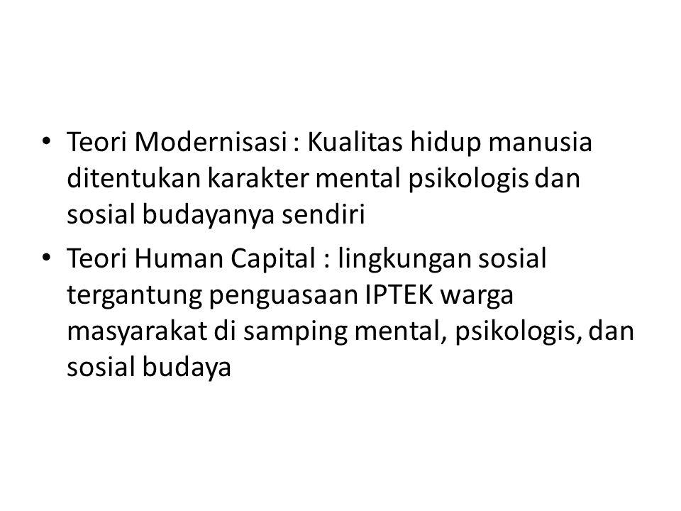 Teori Modernisasi : Kualitas hidup manusia ditentukan karakter mental psikologis dan sosial budayanya sendiri