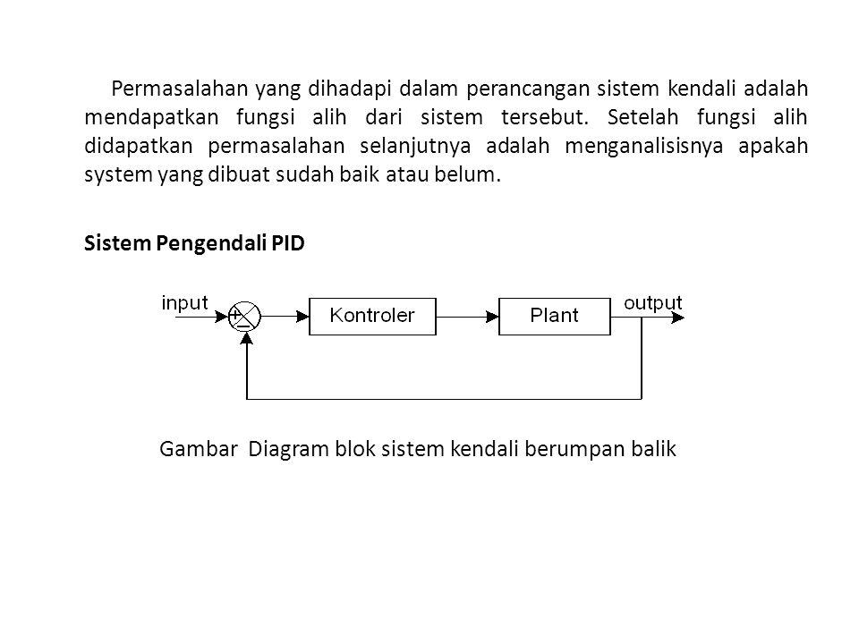 Permasalahan yang dihadapi dalam perancangan sistem kendali adalah mendapatkan fungsi alih dari sistem tersebut.