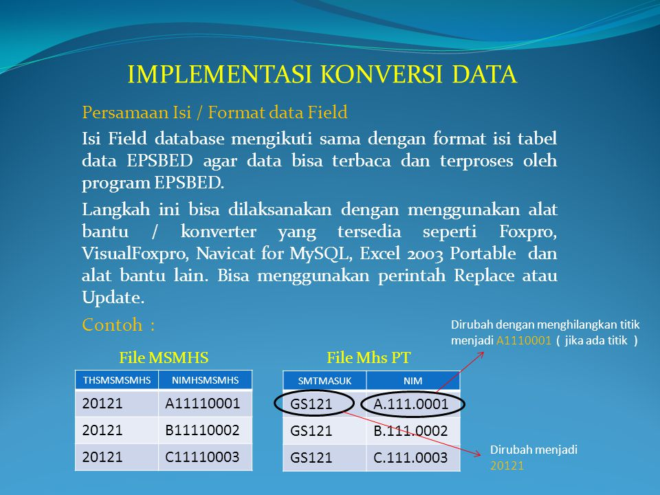 IMPLEMENTASI KONVERSI DATA