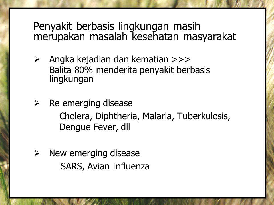 Penyakit berbasis lingkungan masih merupakan masalah kesehatan masyarakat