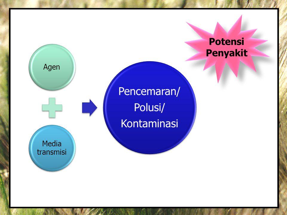 Potensi Penyakit Agen Media transmisi Pencemaran/ Kontaminasi Polusi/