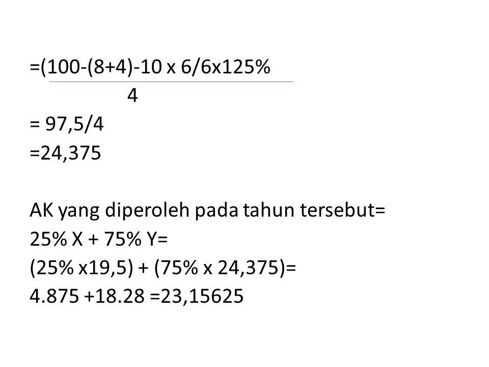 =(100-(8+4)-10 x 6/6x125% 4. = 97,5/4. =24,375. AK yang diperoleh pada tahun tersebut= 25% X + 75% Y=