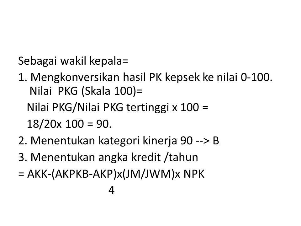 Sebagai wakil kepala= 1. Mengkonversikan hasil PK kepsek ke nilai 0-100.