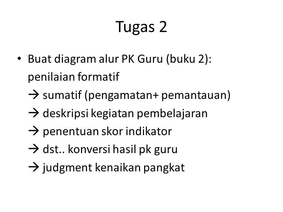 Tugas 2 Buat diagram alur PK Guru (buku 2): penilaian formatif