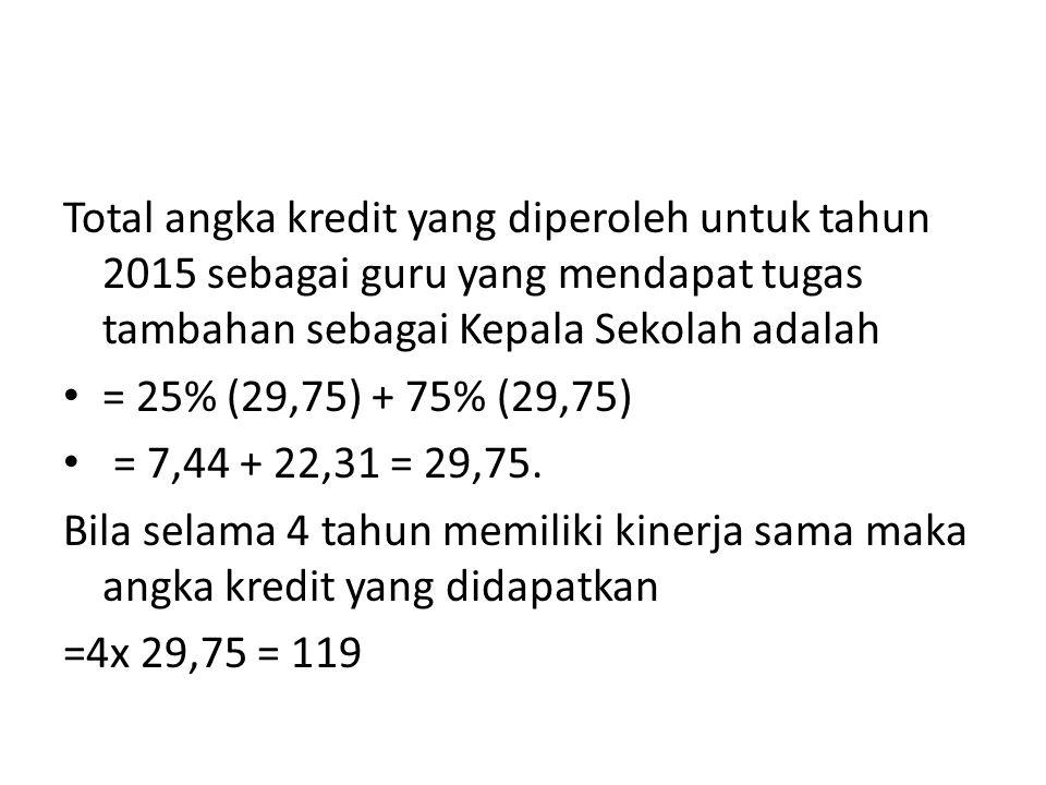 Total angka kredit yang diperoleh untuk tahun 2015 sebagai guru yang mendapat tugas tambahan sebagai Kepala Sekolah adalah