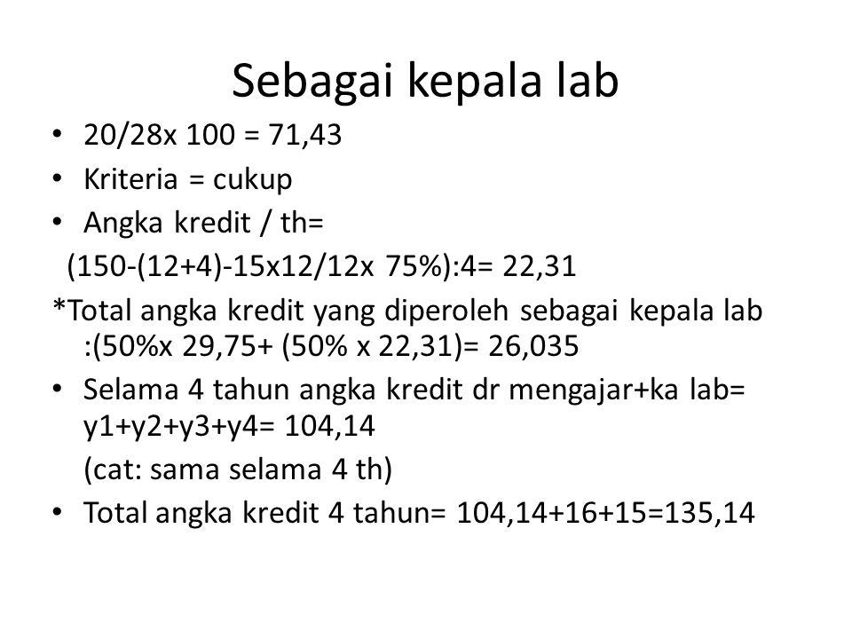 Sebagai kepala lab 20/28x 100 = 71,43 Kriteria = cukup