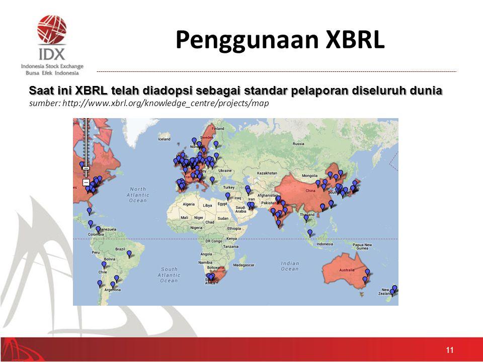 Penggunaan XBRL Saat ini XBRL telah diadopsi sebagai standar pelaporan diseluruh dunia.