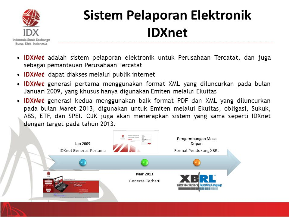 Sistem Pelaporan Elektronik IDXnet