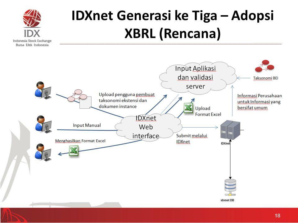 IDXnet Generasi ke Tiga – Adopsi XBRL (Rencana)