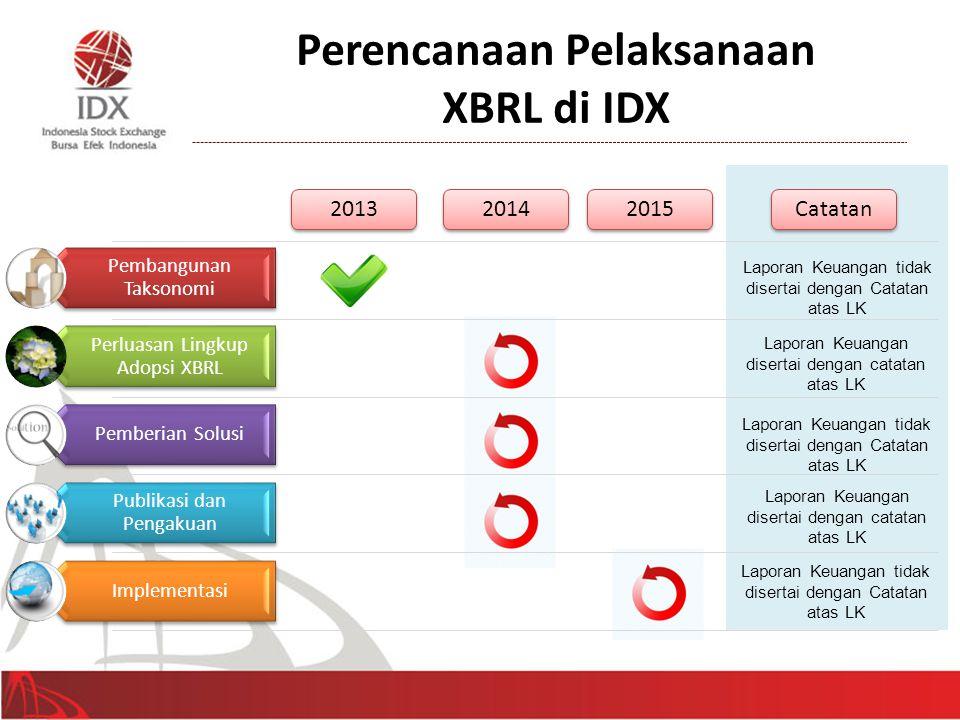 Perencanaan Pelaksanaan XBRL di IDX