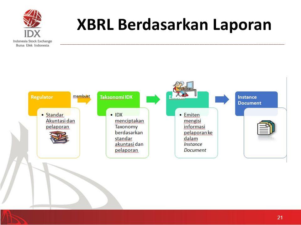 XBRL Berdasarkan Laporan