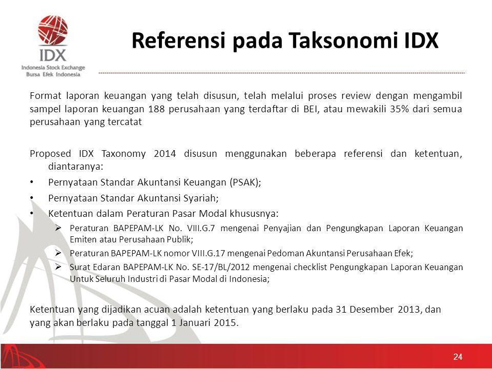 Referensi pada Taksonomi IDX