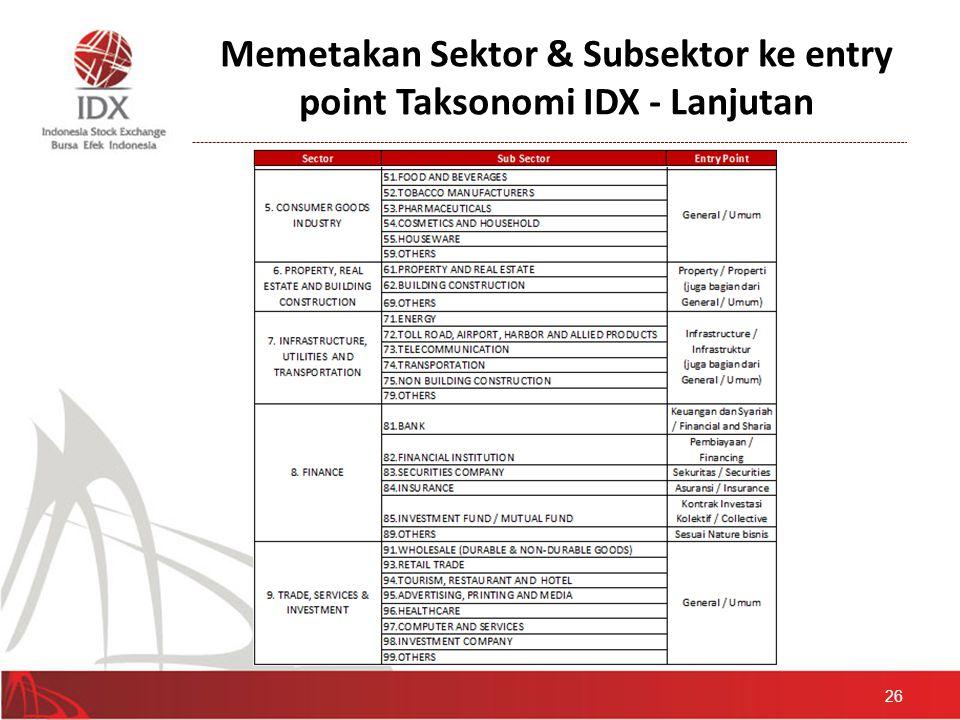 Memetakan Sektor & Subsektor ke entry point Taksonomi IDX - Lanjutan
