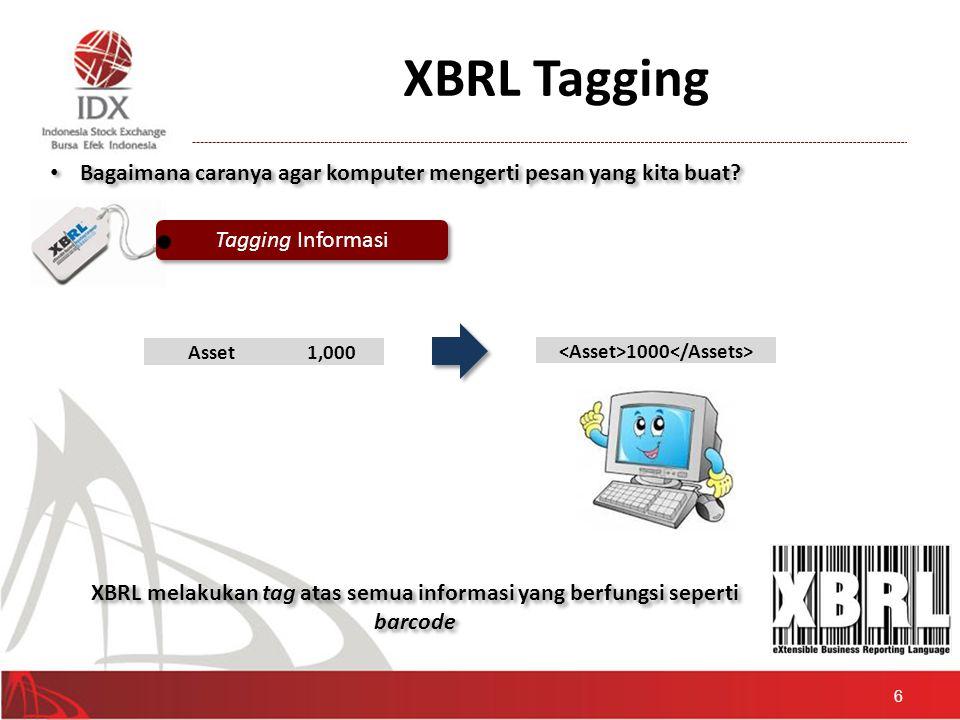 XBRL Tagging Bagaimana caranya agar komputer mengerti pesan yang kita buat Tagging Informasi. Asset.