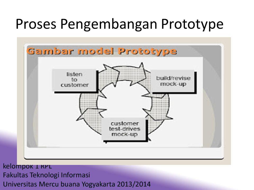 Proses Pengembangan Prototype
