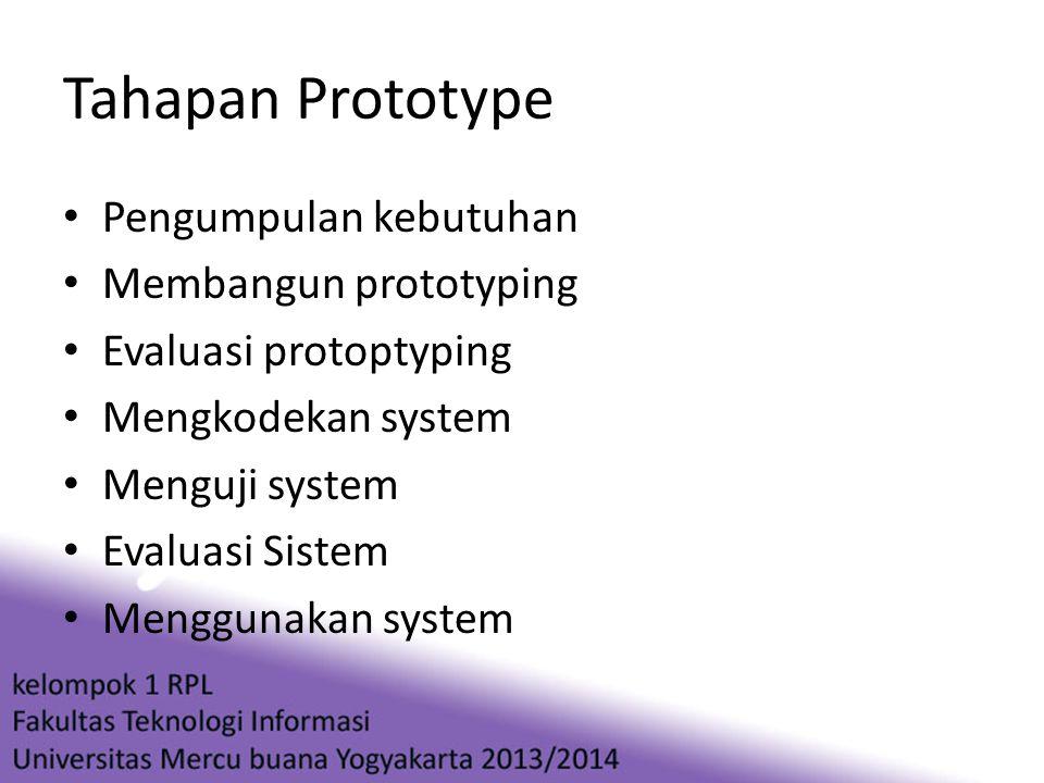 Tahapan Prototype Pengumpulan kebutuhan Membangun prototyping