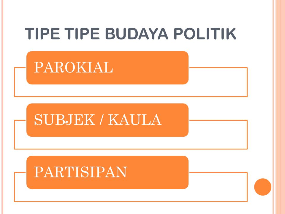 TIPE TIPE BUDAYA POLITIK