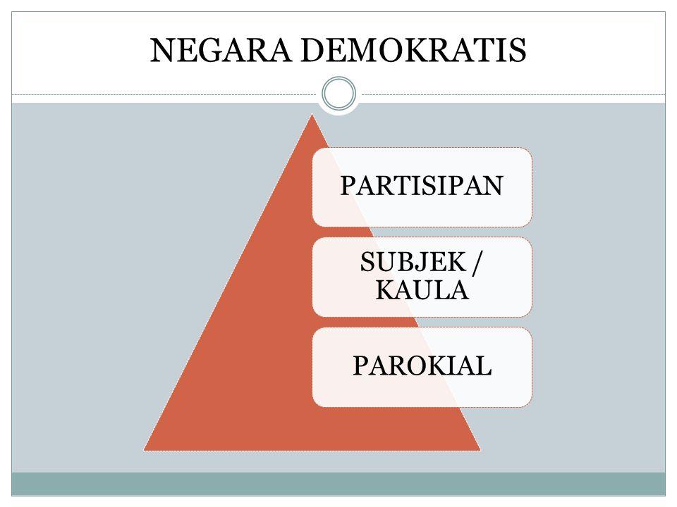 NEGARA DEMOKRATIS PARTISIPAN SUBJEK / KAULA PAROKIAL
