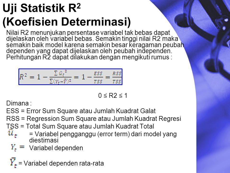 Uji Statistik R2 (Koefisien Determinasi)