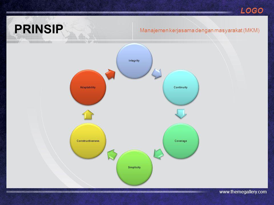 PRINSIP Manajemen kerjasama dengan masyarakat (MKM)