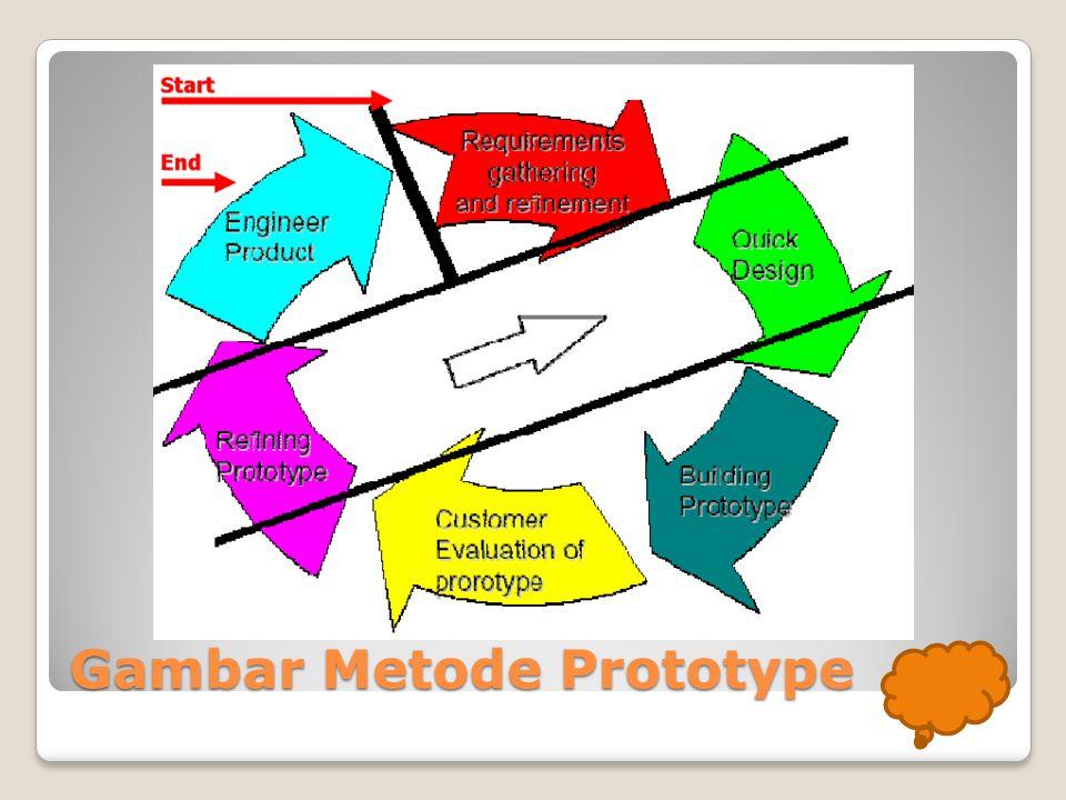 Gambar Metode Prototype