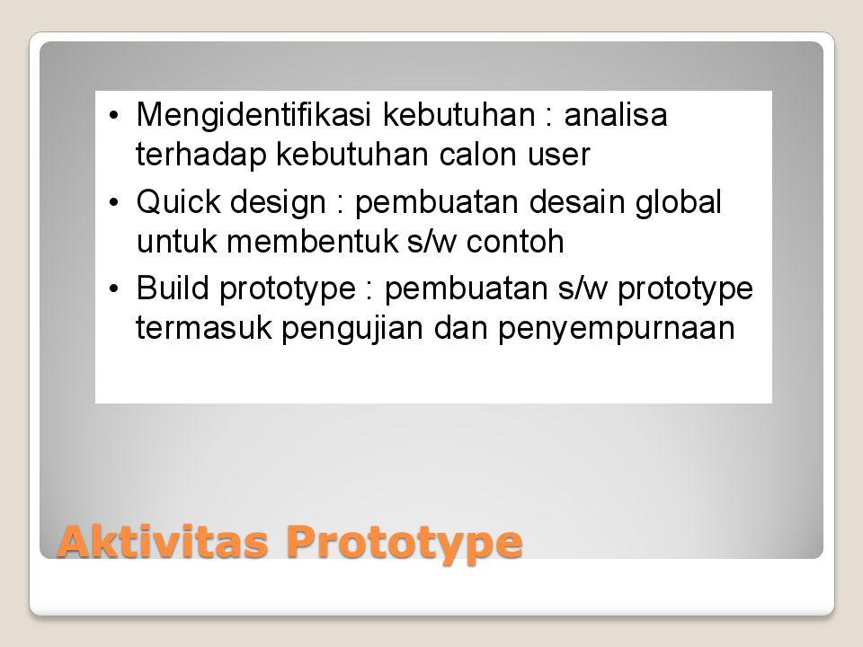 Aktivitas Prototype