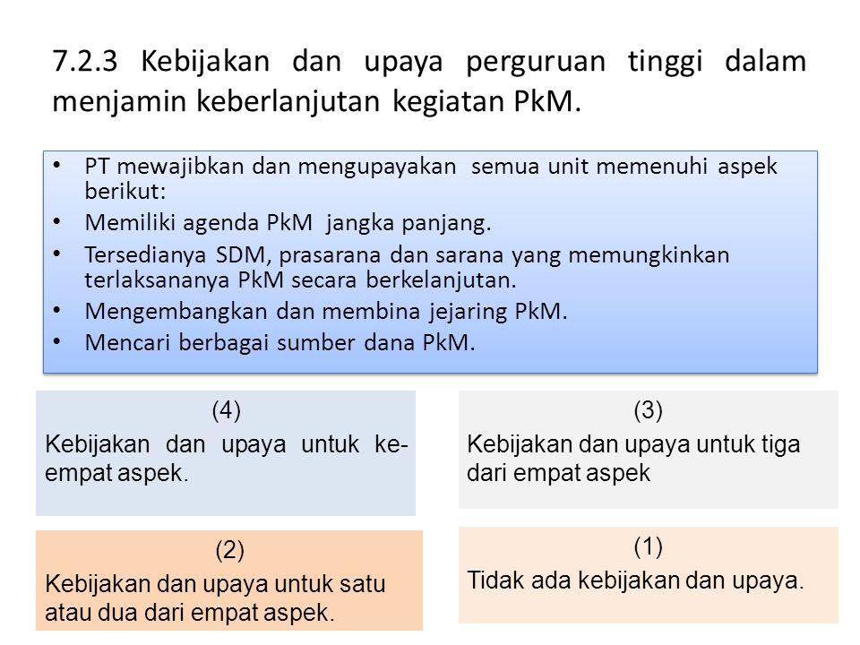 7.2.3 Kebijakan dan upaya perguruan tinggi dalam menjamin keberlanjutan kegiatan PkM.