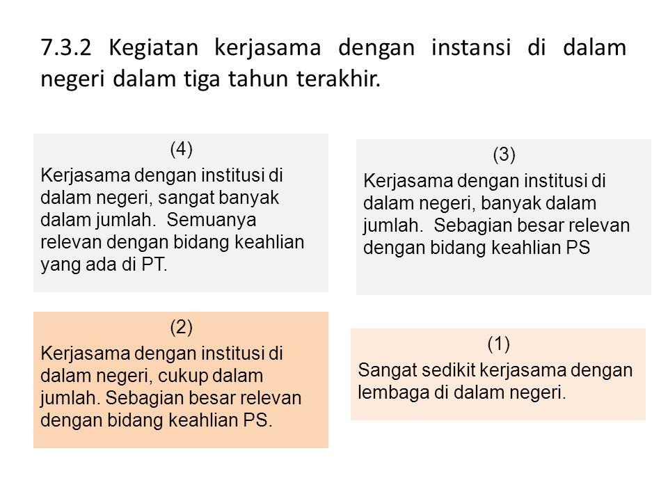 7.3.2 Kegiatan kerjasama dengan instansi di dalam negeri dalam tiga tahun terakhir.