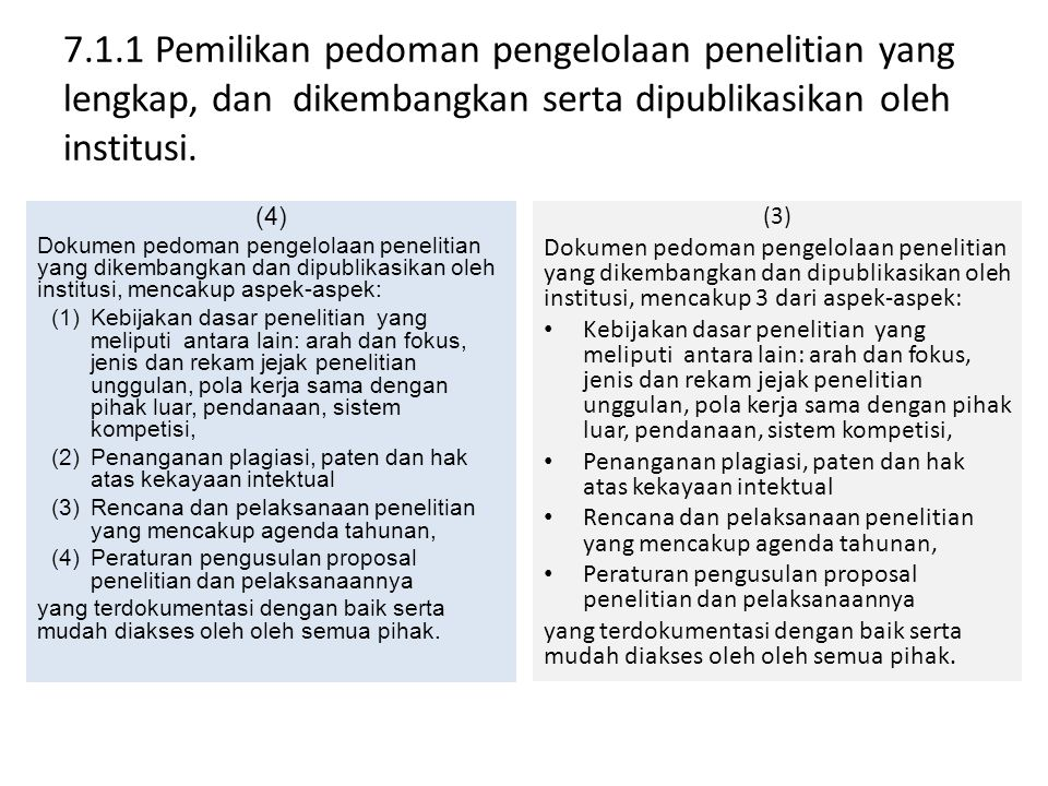 7.1.1 Pemilikan pedoman pengelolaan penelitian yang lengkap, dan dikembangkan serta dipublikasikan oleh institusi.