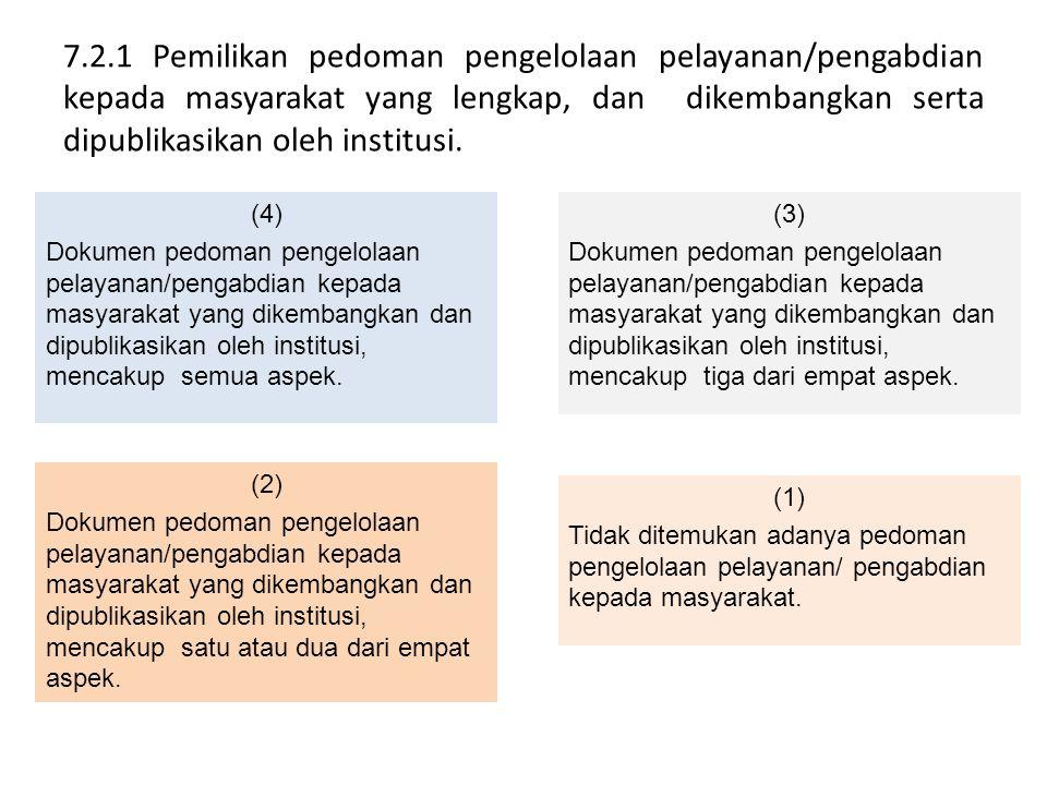 7.2.1 Pemilikan pedoman pengelolaan pelayanan/pengabdian kepada masyarakat yang lengkap, dan dikembangkan serta dipublikasikan oleh institusi.