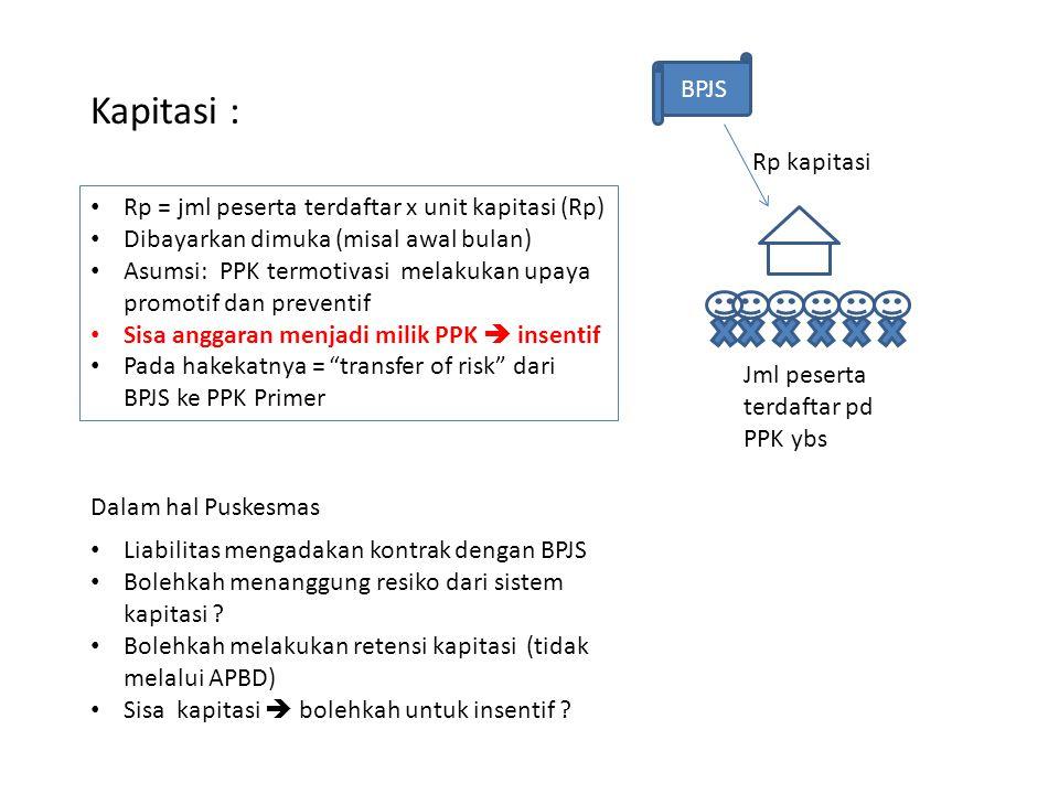 Kapitasi : BPJS Rp kapitasi