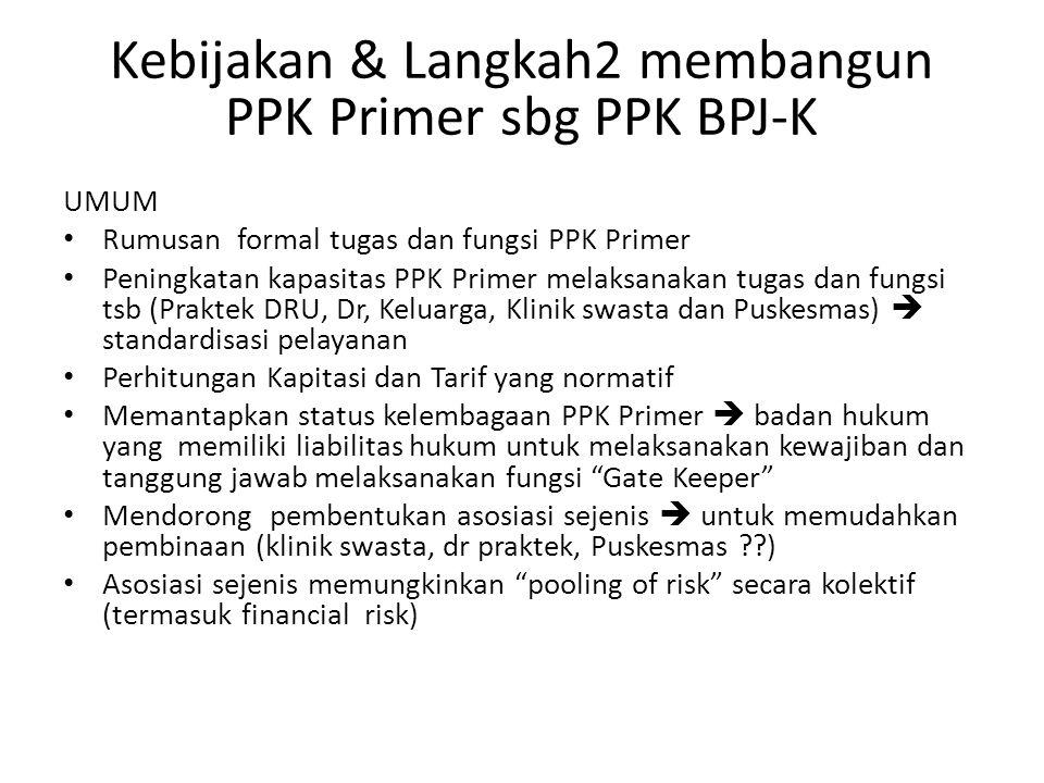Kebijakan & Langkah2 membangun PPK Primer sbg PPK BPJ-K