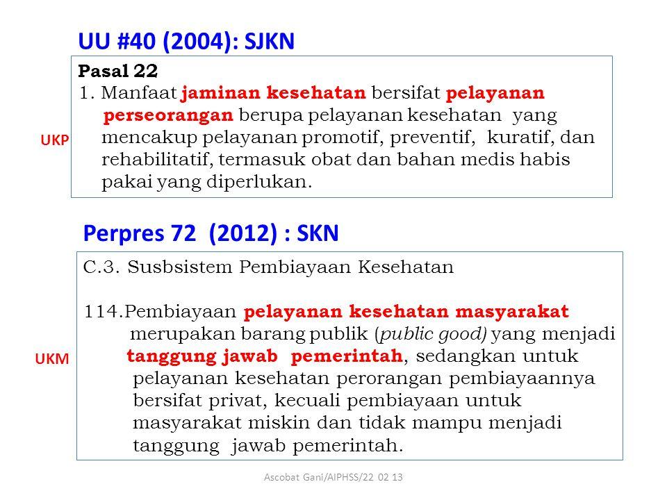 UU #40 (2004): SJKN Perpres 72 (2012) : SKN Pasal 22