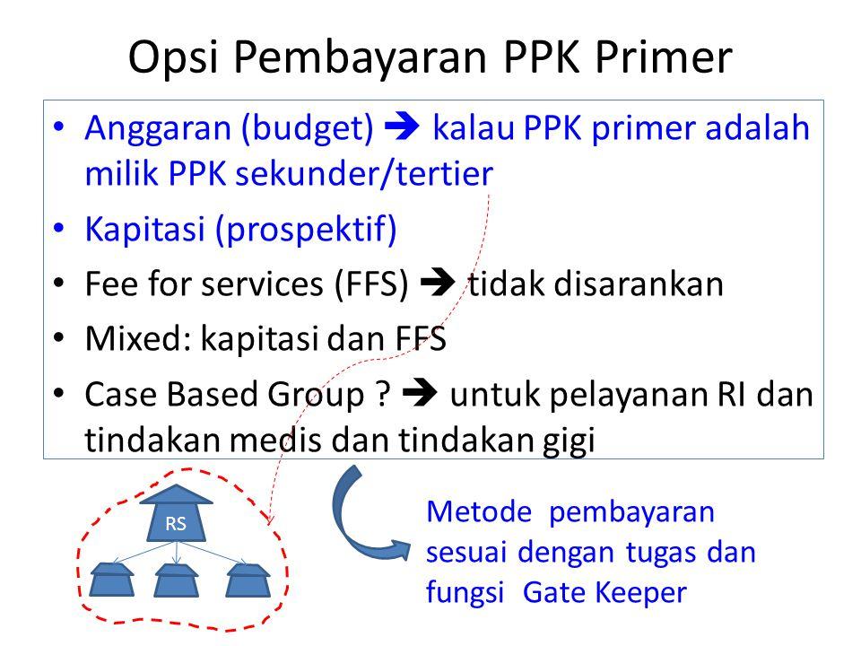 Opsi Pembayaran PPK Primer