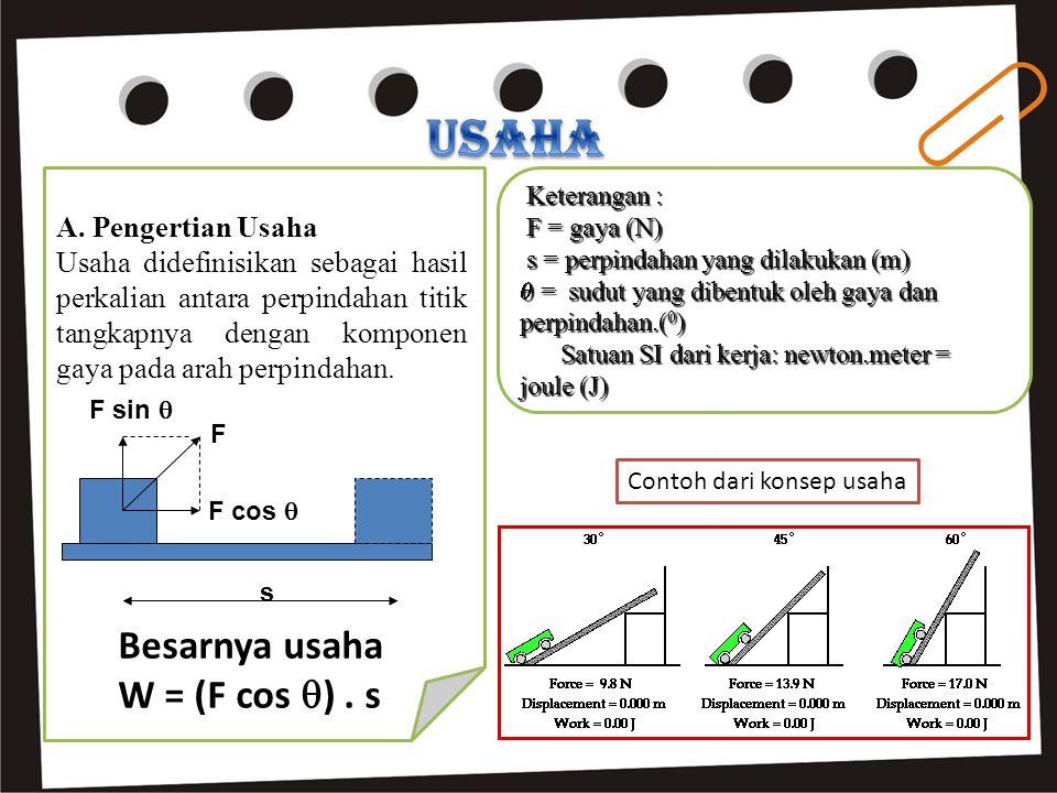 USAHA Besarnya usaha W = (F cos ) . s A. Pengertian Usaha