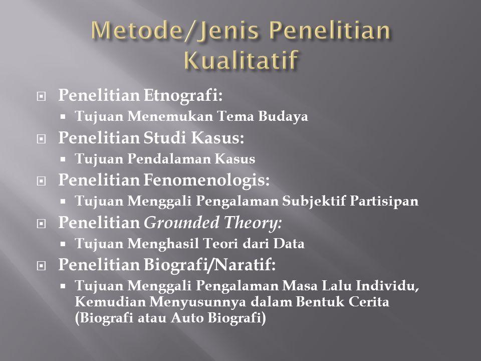 Metode/Jenis Penelitian Kualitatif