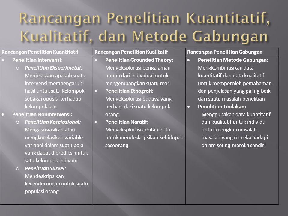 Rancangan Penelitian Kuantitatif, Kualitatif, dan Metode Gabungan