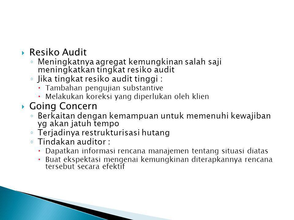 Resiko Audit Going Concern