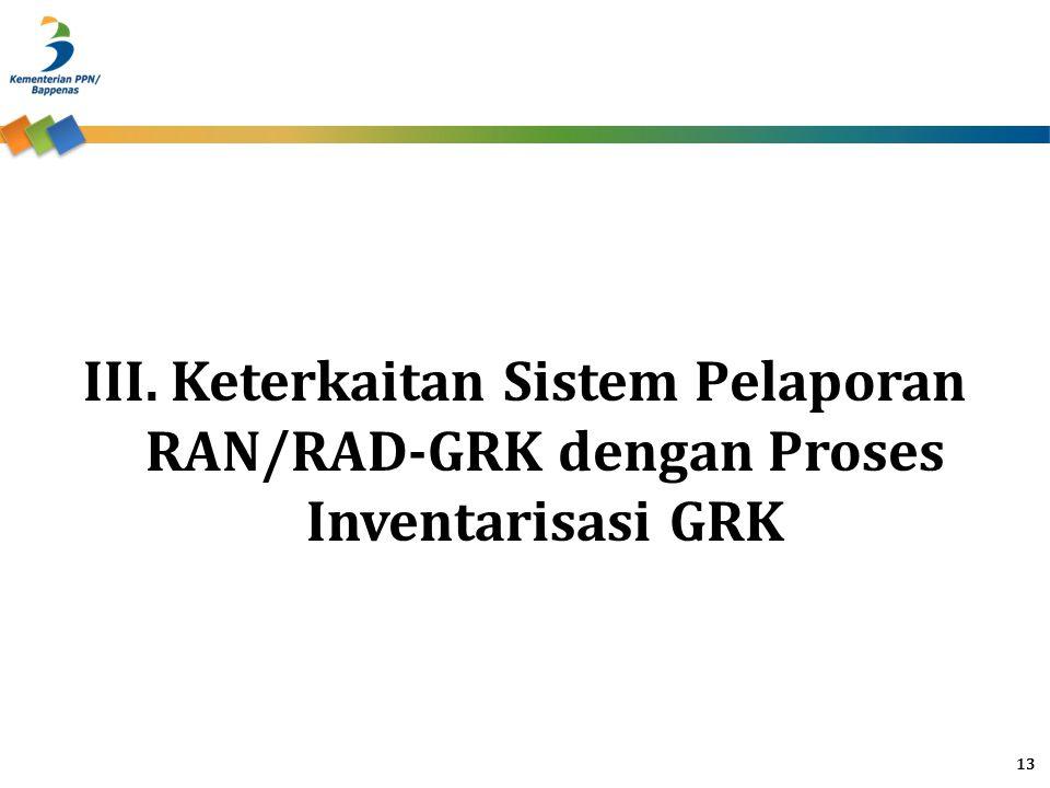 III. Keterkaitan Sistem Pelaporan RAN/RAD-GRK dengan Proses Inventarisasi GRK