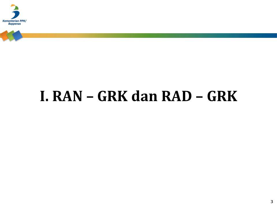 I. RAN – GRK dan RAD – GRK