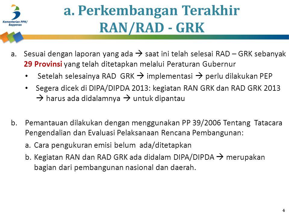 a. Perkembangan Terakhir RAN/RAD - GRK
