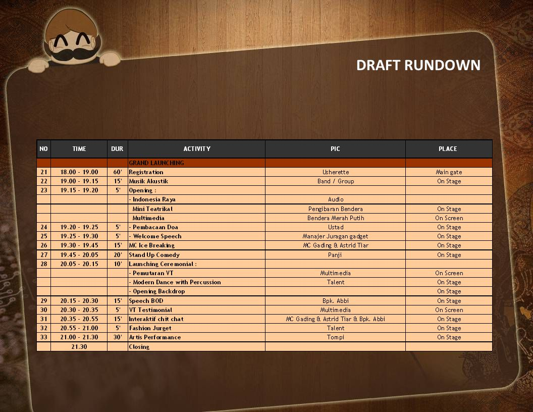 DRAFT RUNDOWN