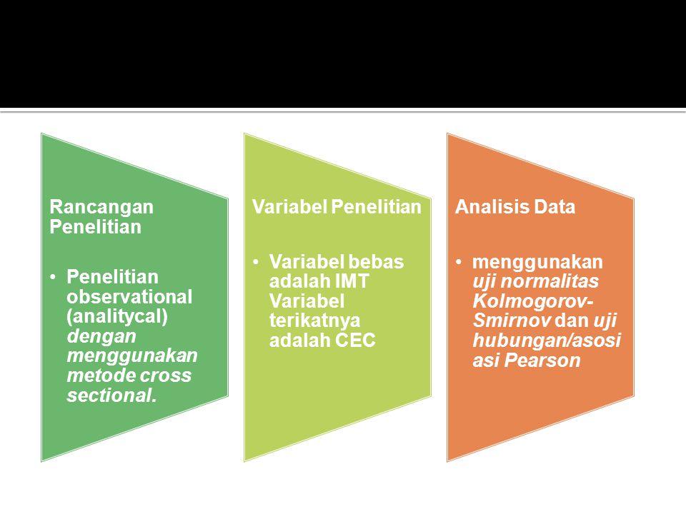 Rancangan Penelitian Penelitian observational (analitycal) dengan menggunakan metode cross sectional.