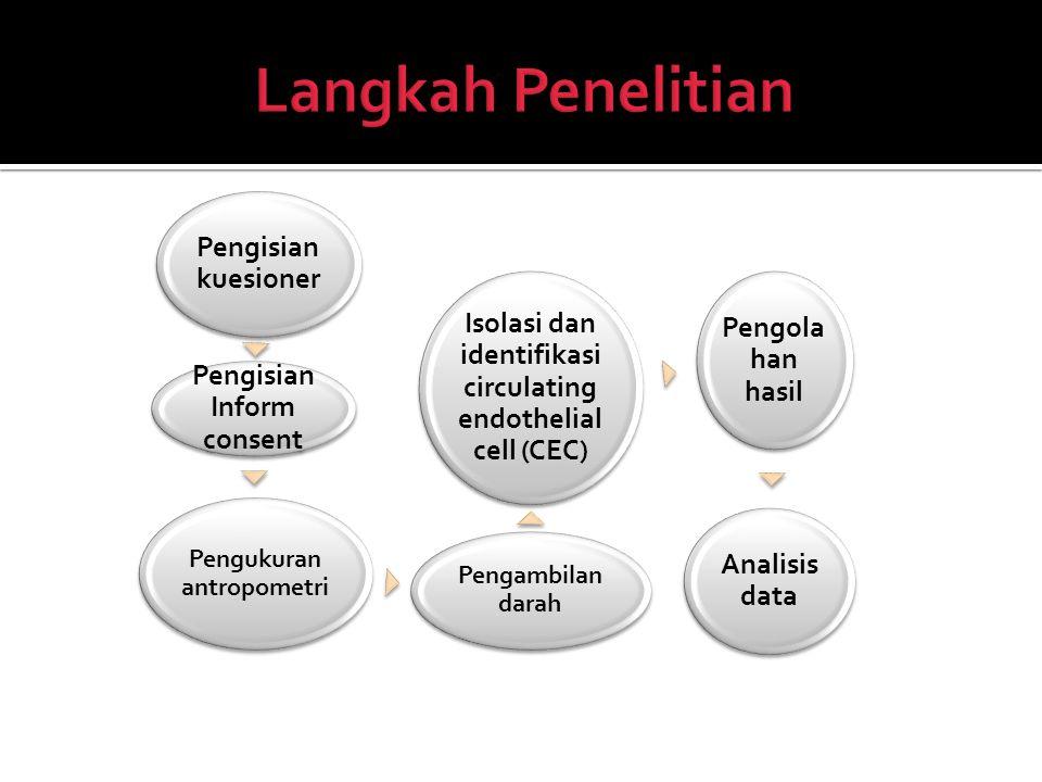 Langkah Penelitian Pengisian kuesioner Pengisian Inform consent