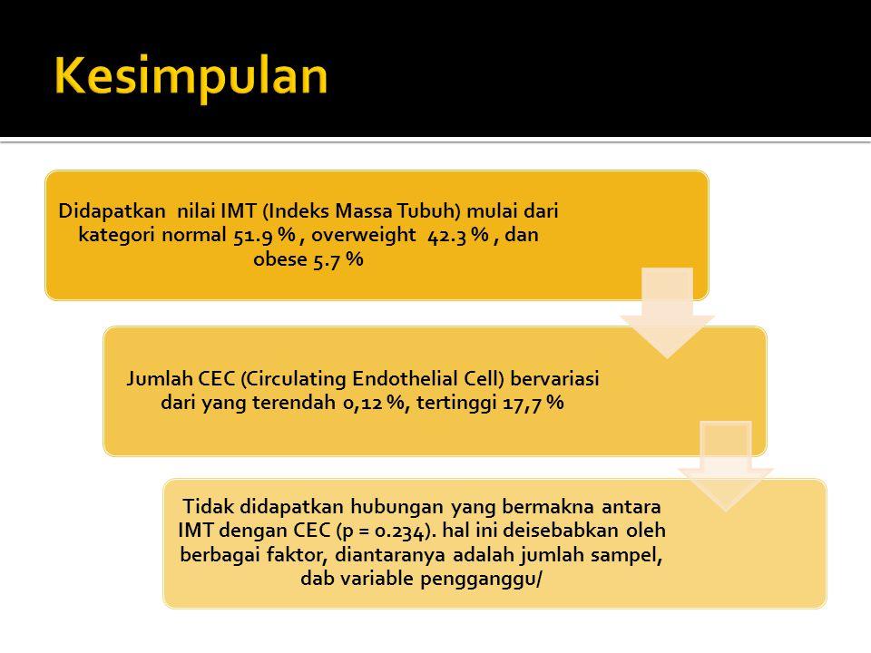 Kesimpulan Didapatkan nilai IMT (Indeks Massa Tubuh) mulai dari kategori normal 51.9 % , overweight 42.3 % , dan obese 5.7 %