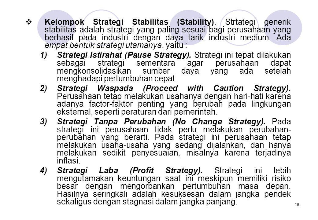 Kelompok Strategi Stabilitas (Stability)