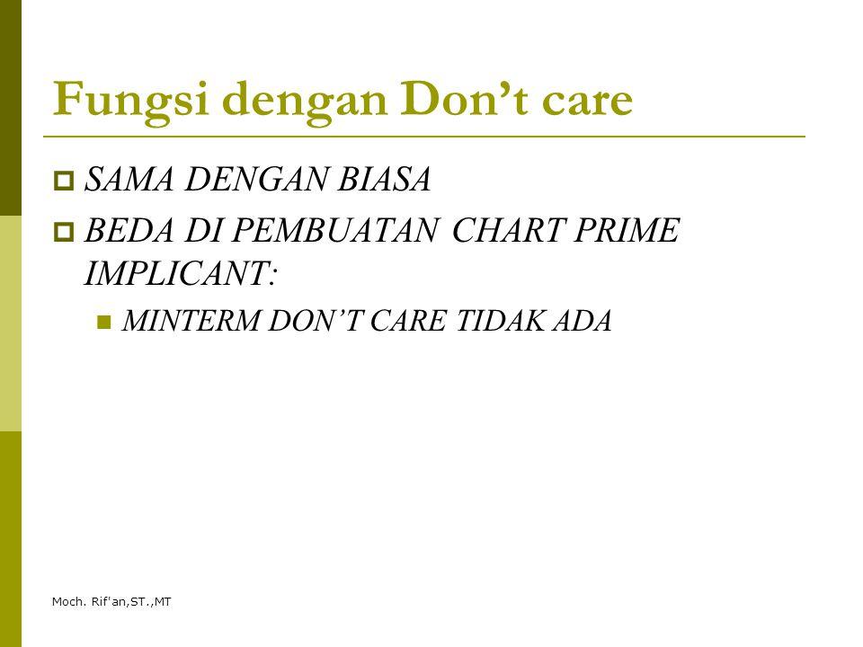 Fungsi dengan Don't care