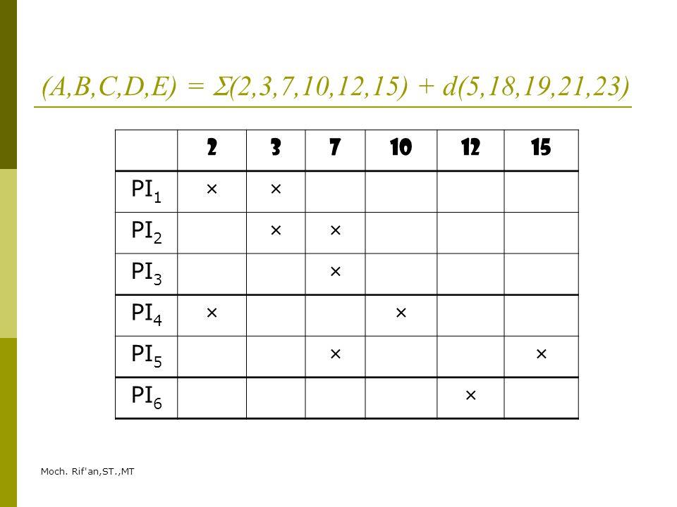 (A,B,C,D,E) = (2,3,7,10,12,15) + d(5,18,19,21,23) 2. 3. 7. 10. 12. 15. PI1. × PI2. PI3. PI4.