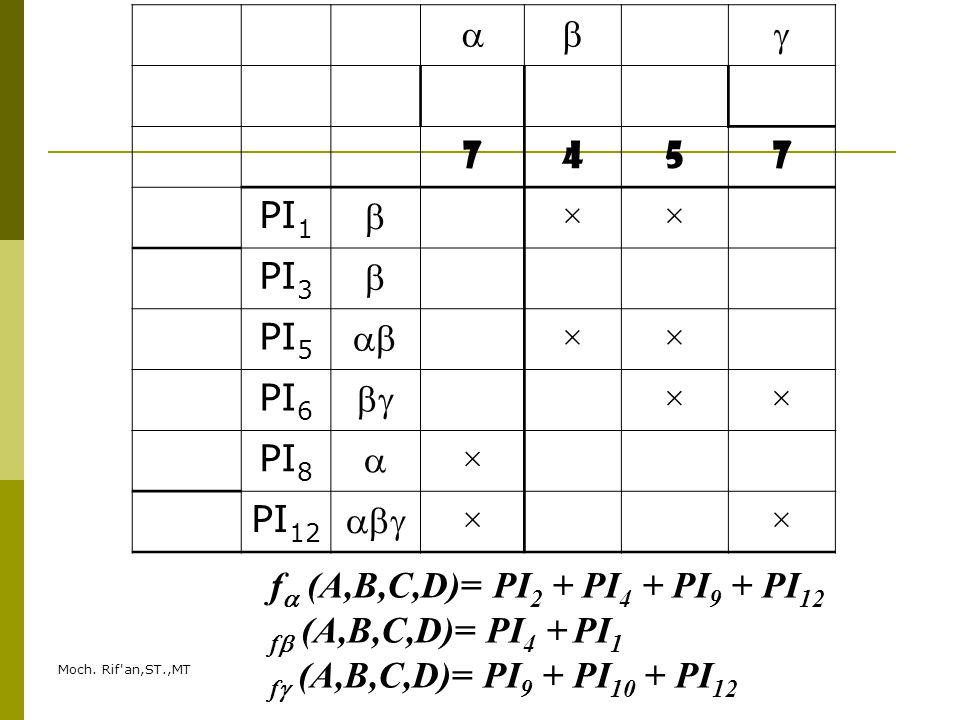 f (A,B,C,D)= PI2 + PI4 + PI9 + PI12 f (A,B,C,D)= PI4 + PI1